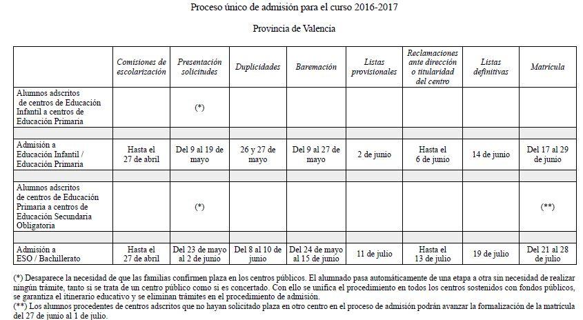 Calendario Admisión.pdf (PROTEGIDO)